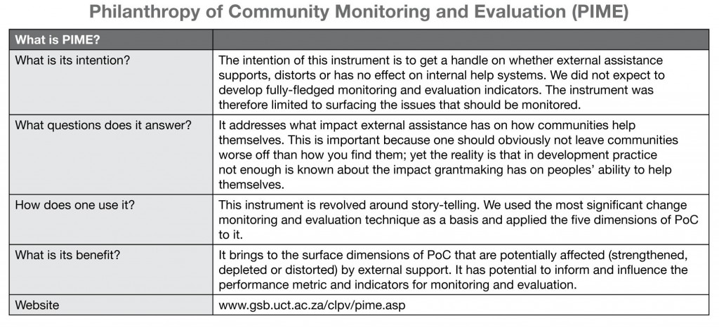 Philanthropy of Community Monitoring and Evaluation (PIME)